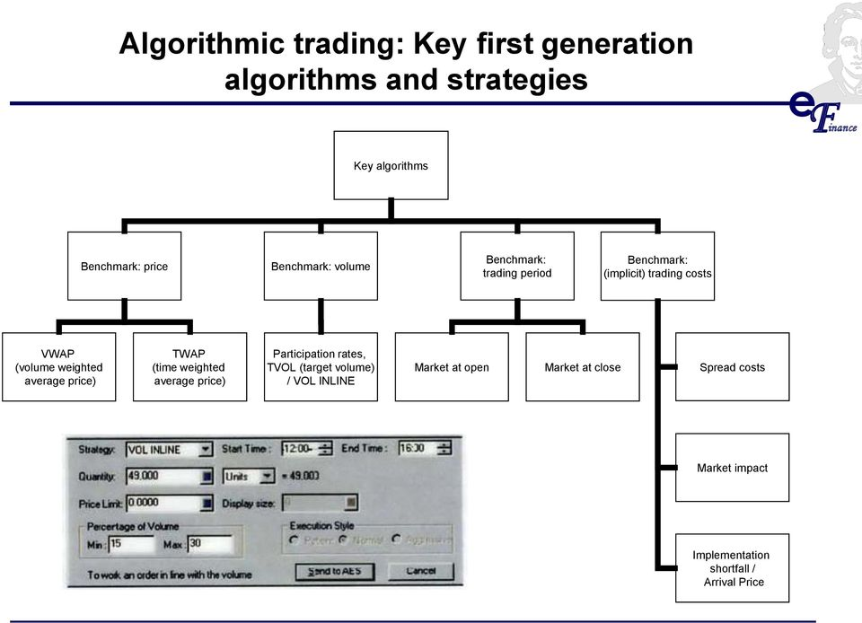 High Frequency Trading Background And Current Regulatory