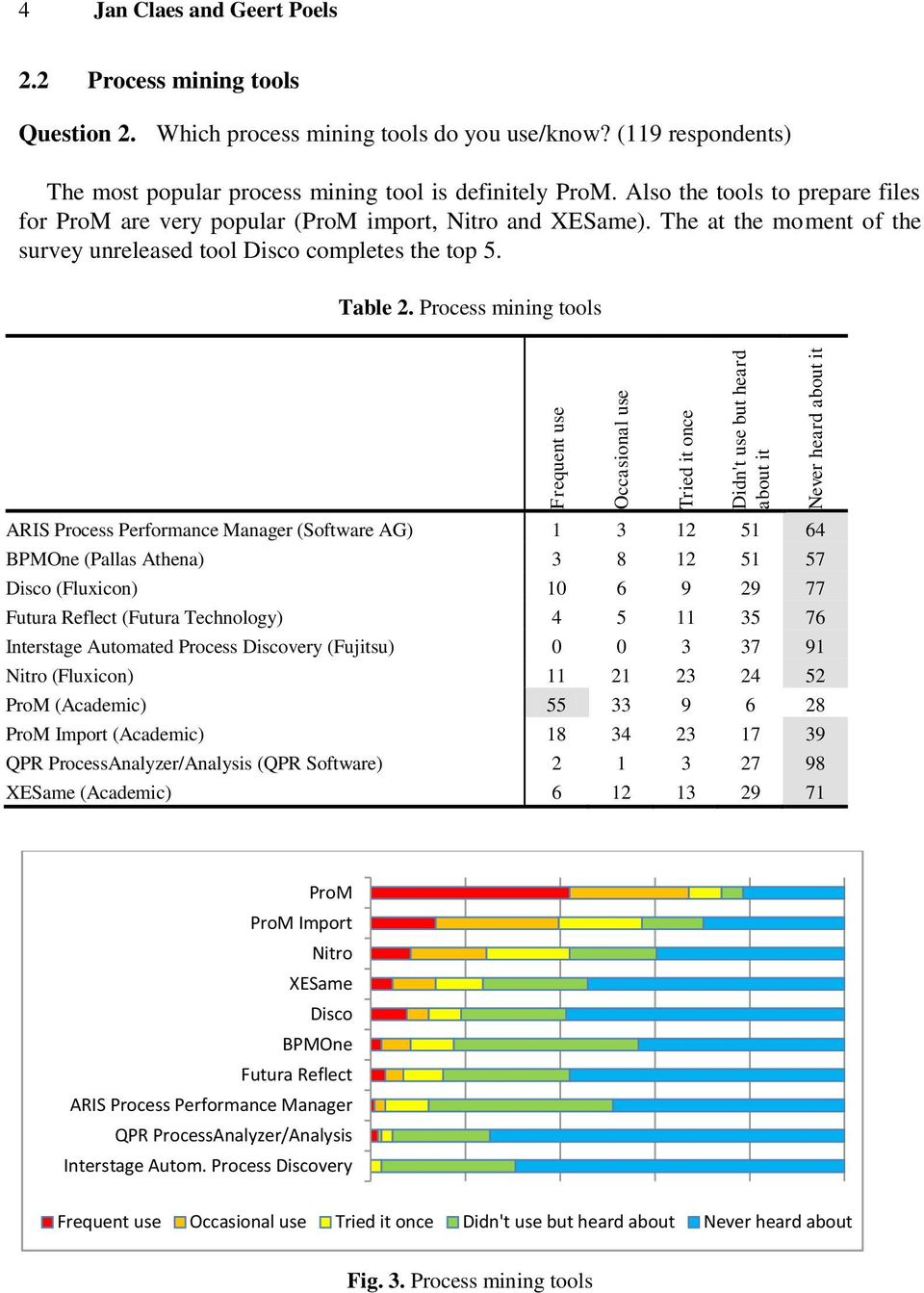 Process Mining and and and the ProM Framework: An Exploratory Survey 695f3d