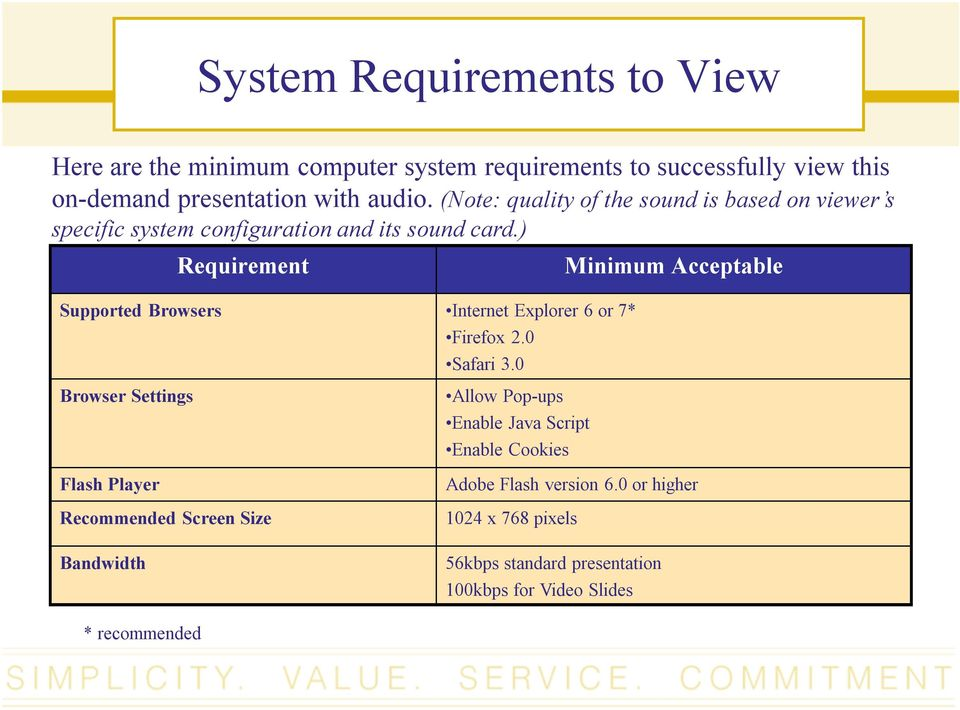 ) Requirement Minimum Acceptable Supported Browsers Internet Explorer 6 or 7* Firefox 2.0 Safari 3.