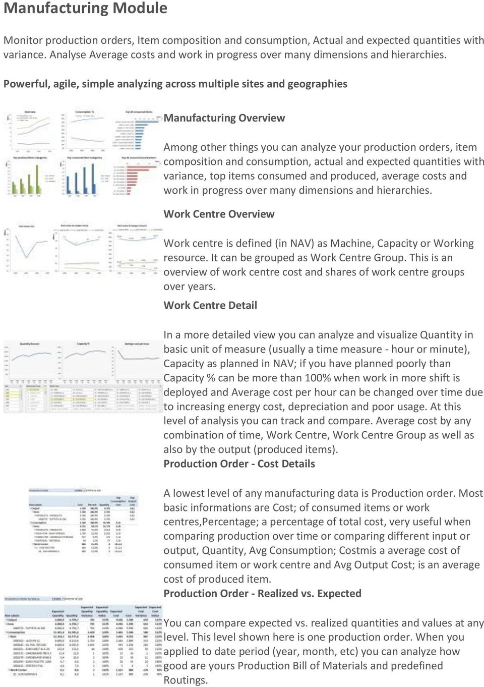 Powerful, agile, simple analyzing across multiple sites and geographies Manufacturing Overview Among other things you can analyze your production orders, item composition and consumption, actual and
