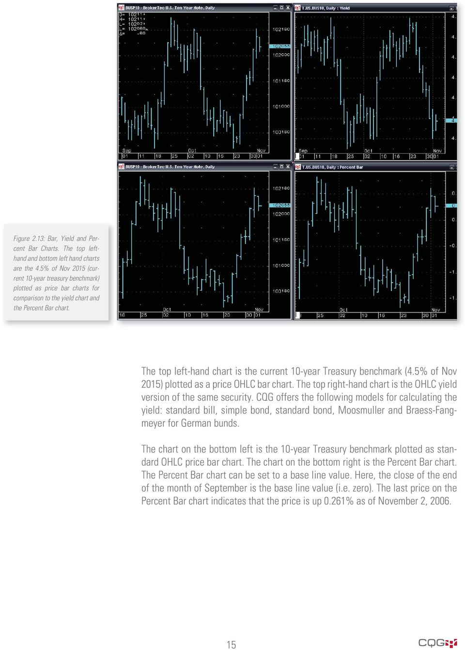 CQG & ICAP: The Solution For Fixed Income Traders - PDF