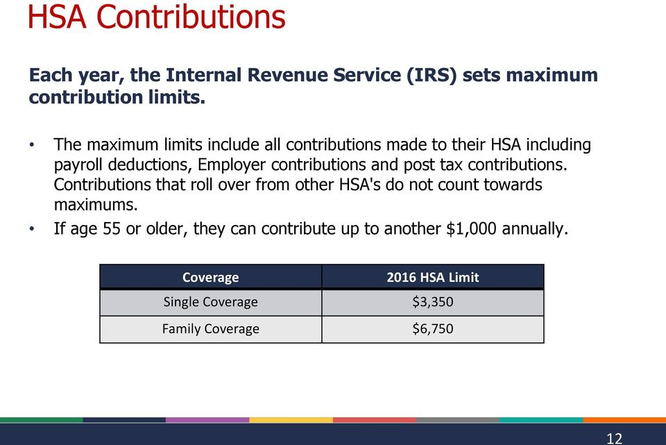 and post tax contributions. Contributions that roll over from other HSA's do not count towards maximums.