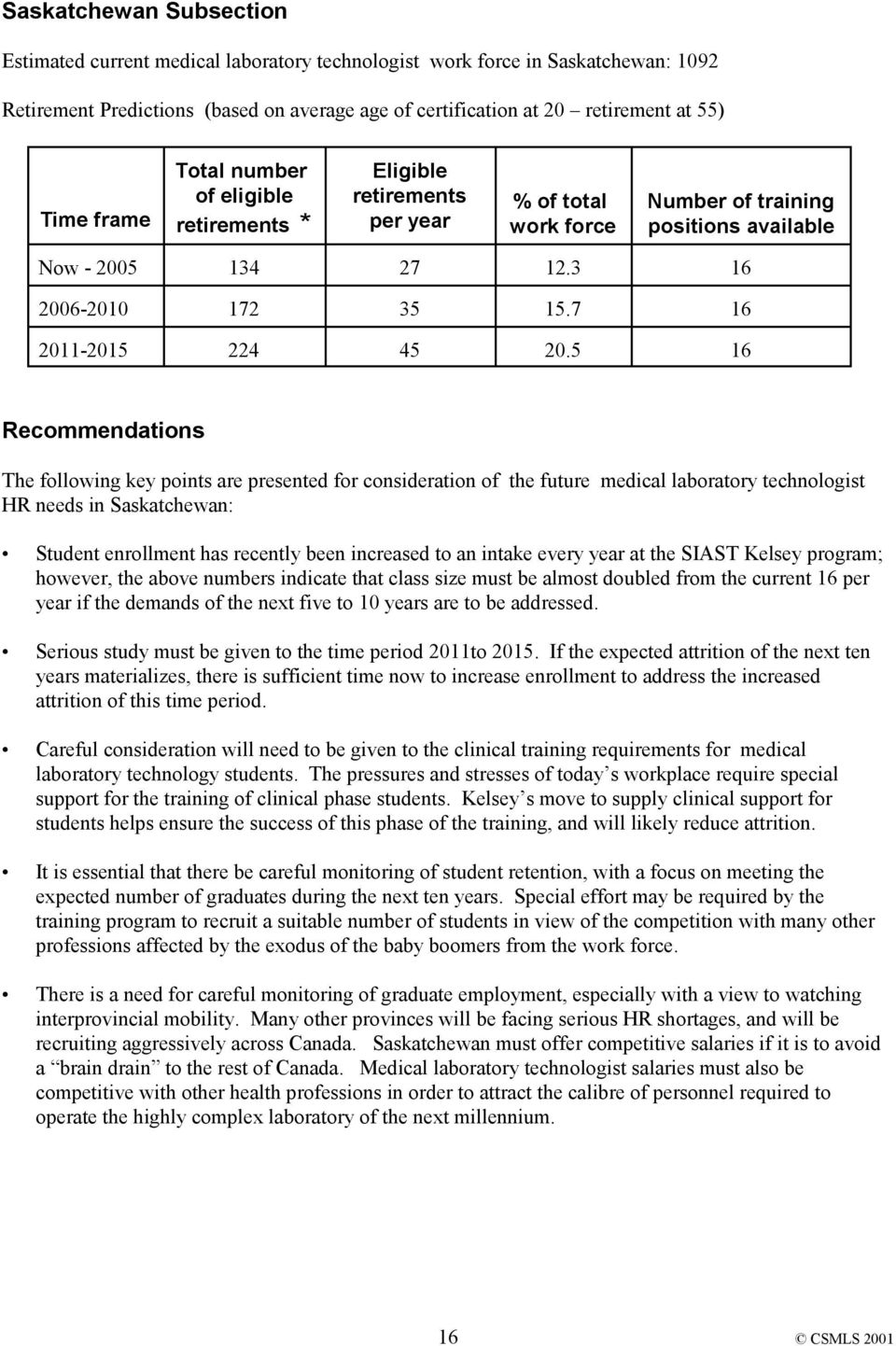 5 16 Recommendations The following key points are presented for consideration of the future medical laboratory technologist HR needs in Saskatchewan: Student enrollment has recently been increased to