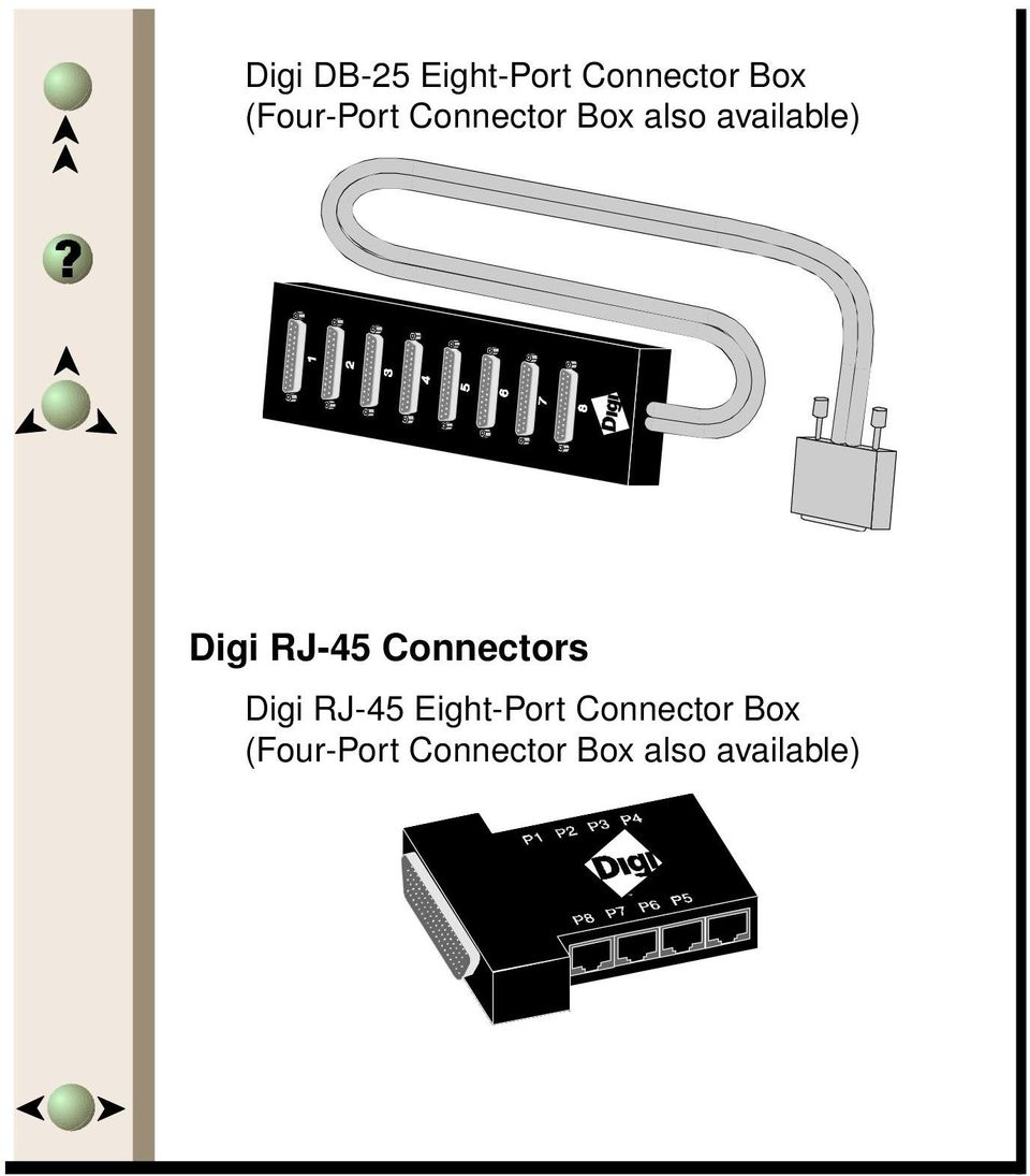 Rj45 To Digi Wiring Diagram Data Ethernet Box Cable Guide Click On The Subject View Information