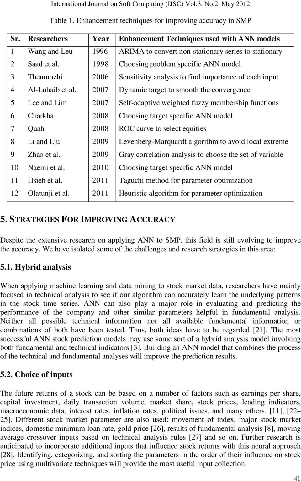 ACCURACY DRIVEN ARTIFICIAL NEURAL NETWORKS IN STOCK MARKET