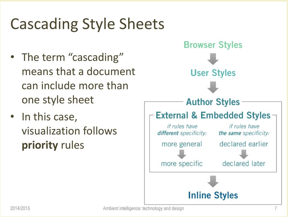 include more than one style sheet In
