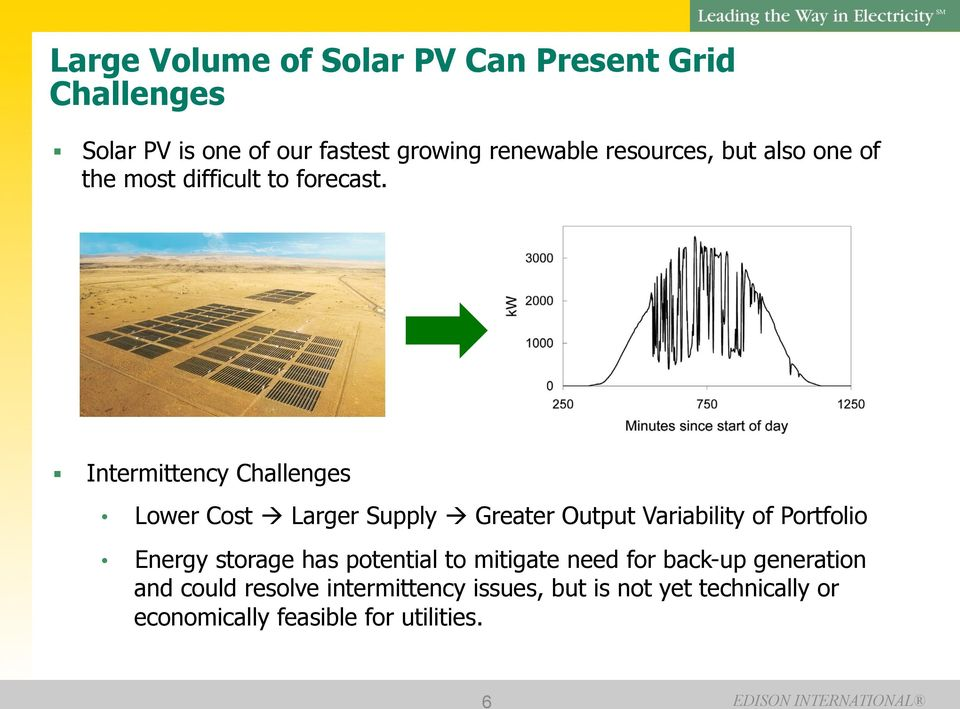 Intermittency Challenges Lower Cost Larger Supply Greater Output Variability of Portfolio Energy storage