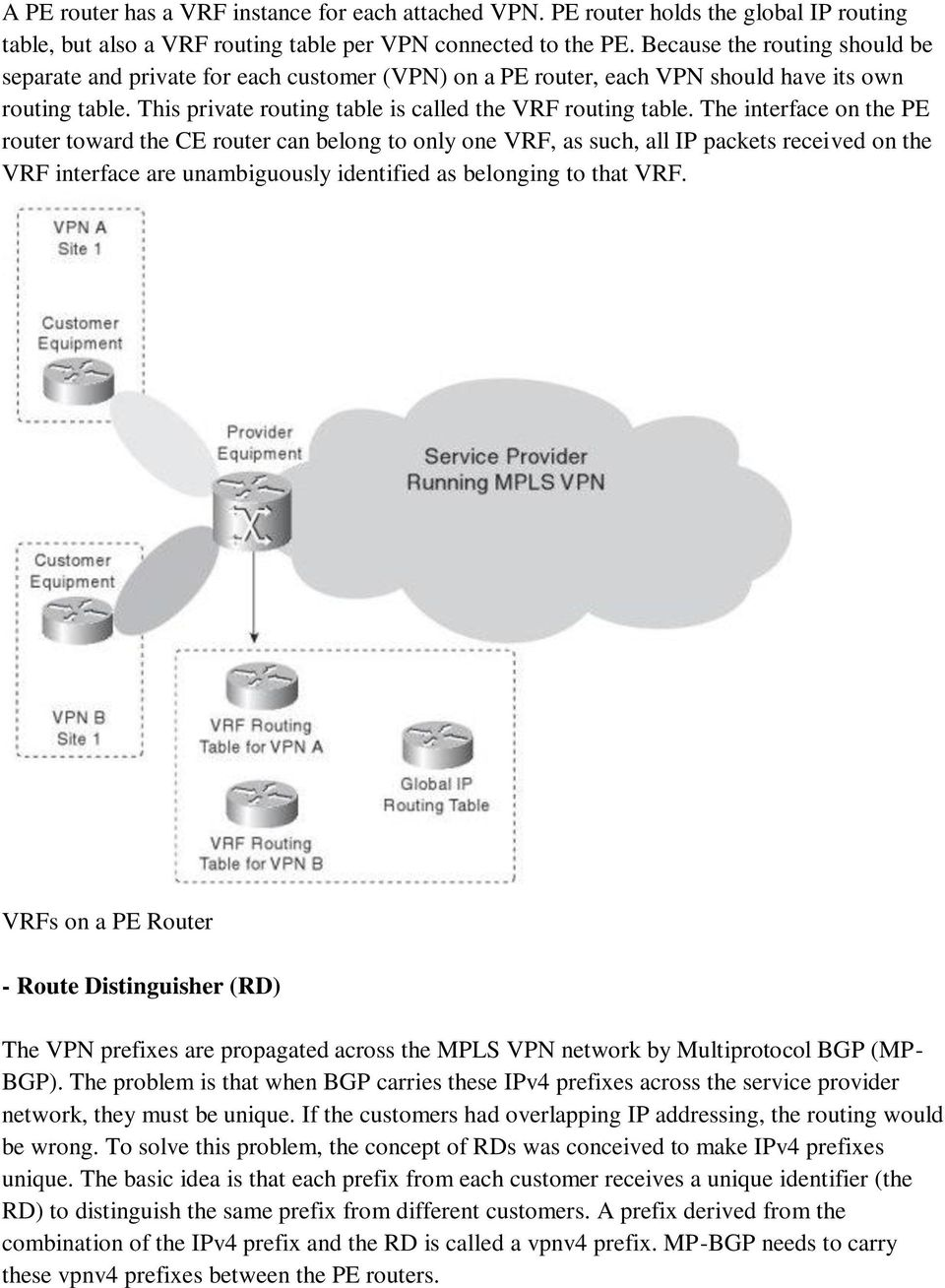 The interface on the PE router toward the CE router can belong to only one VRF, as such, all IP packets received on the VRF interface are unambiguously identified as belonging to that VRF.