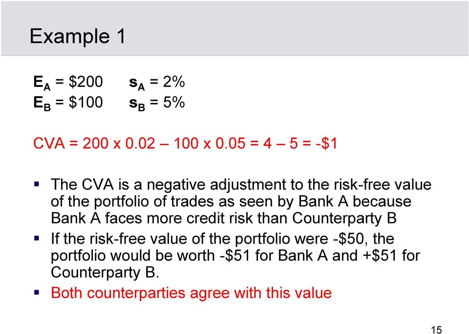Counterparty Credit Risk And Credit Value Adjustment Pdf