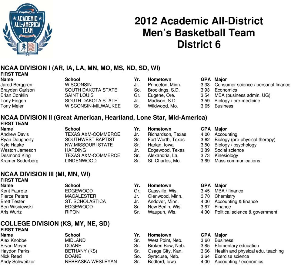 Capital One Academic All District Men s Basketball Teams Released - PDF