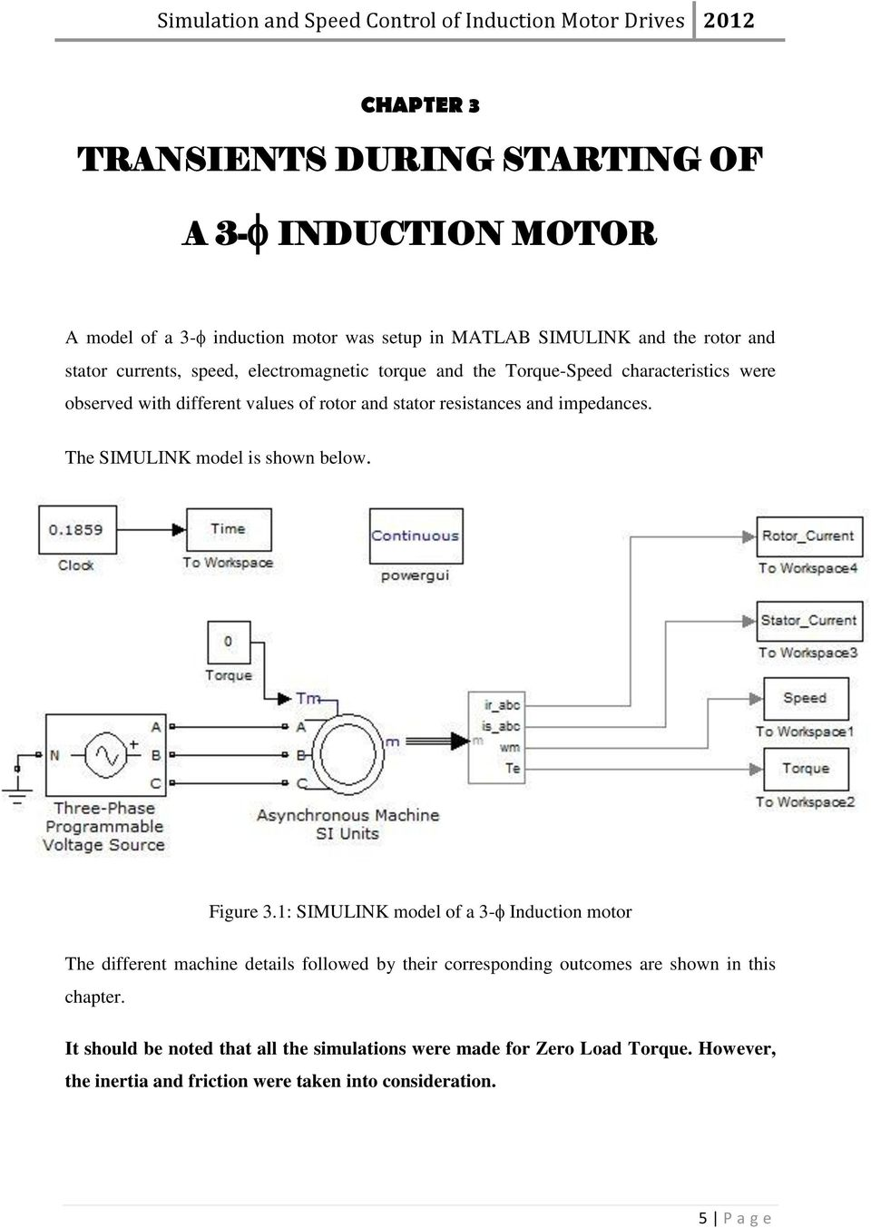 SIMULATION AND SPEED CONTROL OF INDUCTION MOTOR DRIVES - PDF