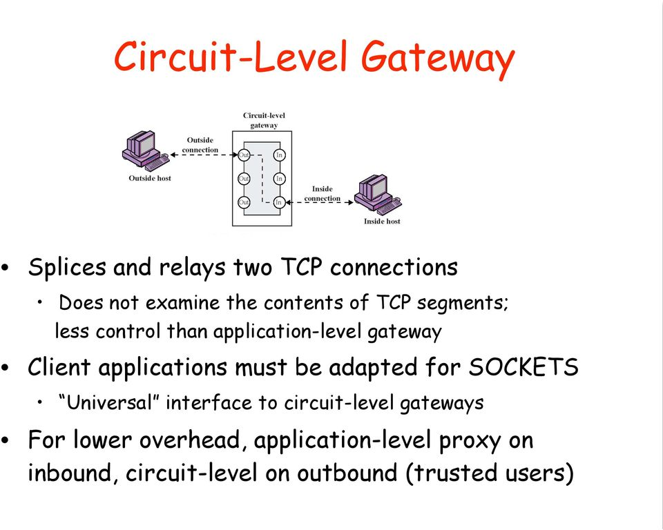 applications must be adapted for SOCKETS Universal interface to circuit-level