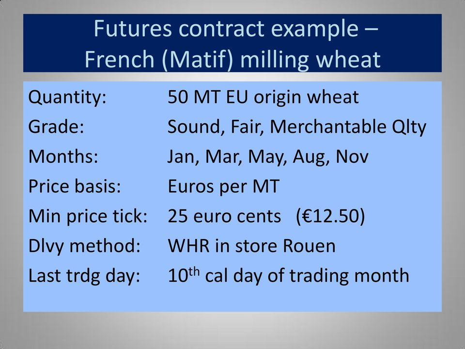 Aug, Nov Price basis: Euros per MT Min price tick: 25 euro cents ( 12.