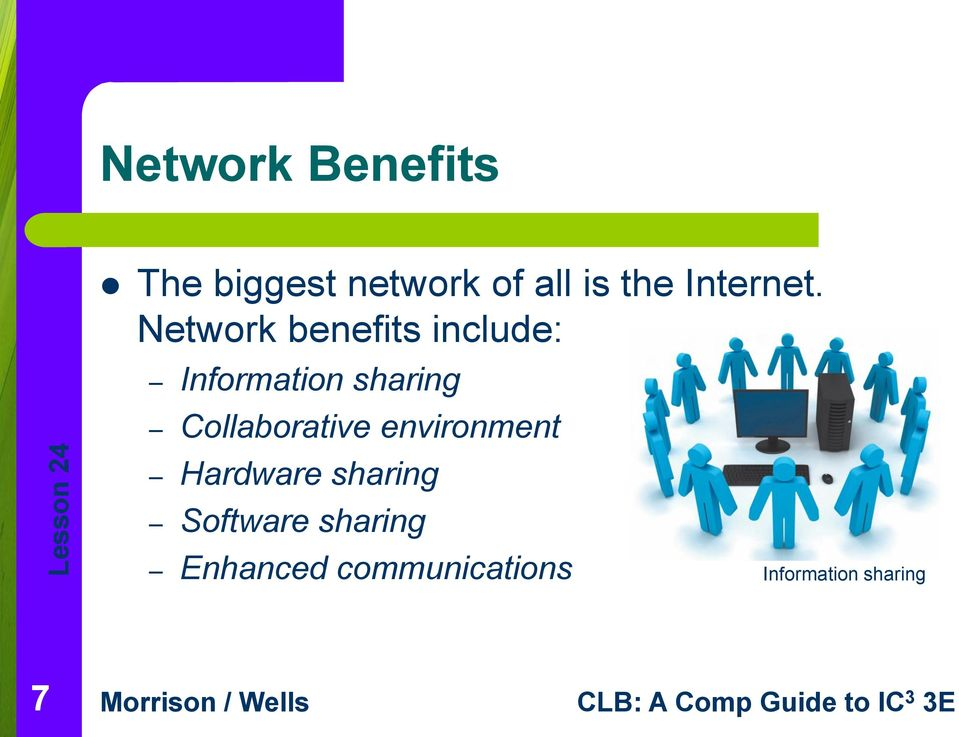 Network benefits include: Information sharing