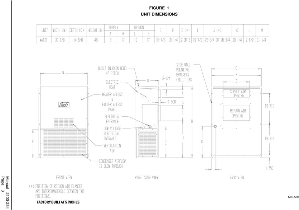 installation instructions wall mounted package air