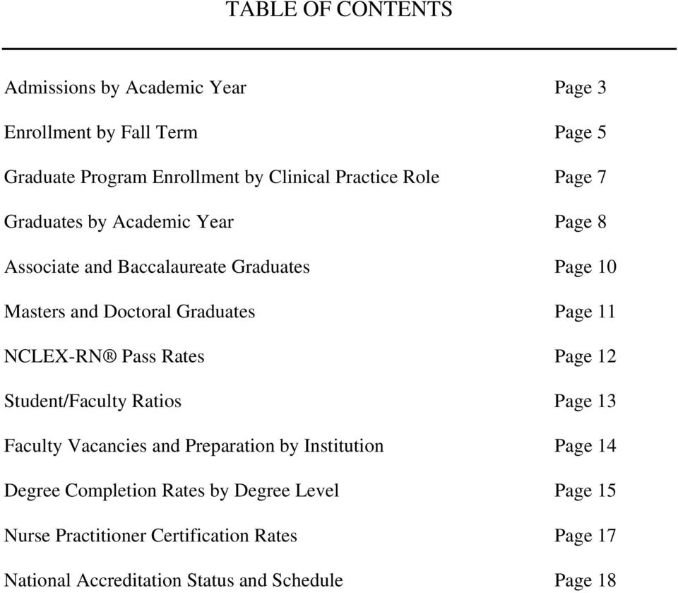 Graduates Page NCLEX-RN Pass Rates Page 2 Student/Faculty Ratios Page 3 Faculty Vacancies and Preparation by Institution Page 4
