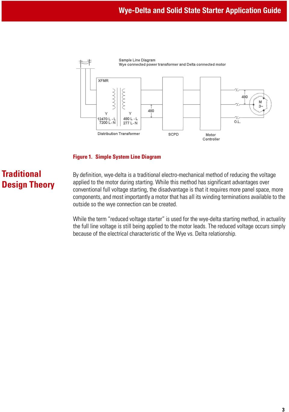Wye Delta And Solid State Starter Application Guide Pdf Motor Connection Diagram Besides 3 Phase Circuit While This Method Has Significant Advantages Over Conventional Full Voltage Starting The Disadvantage Is That 4