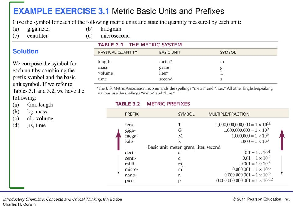 Example Exercise 31 Metric Basic Units And Prefixes Pdf