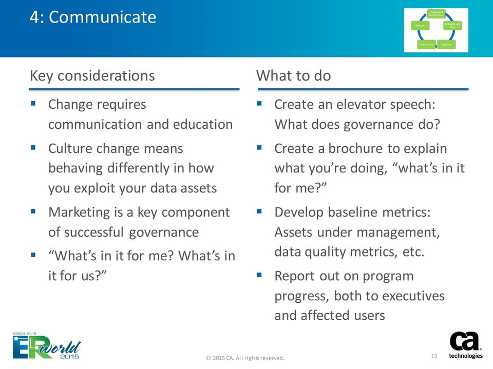 What to do Create an elevator speech: What does governance do? Create a brochure to explain what you re doing, what s in it for me?