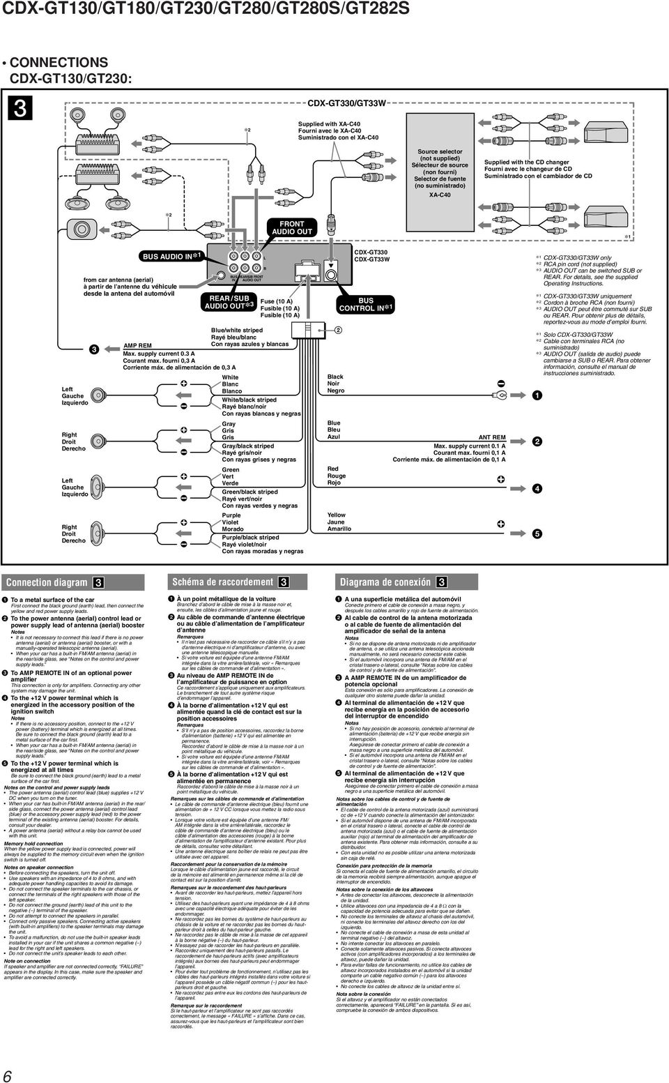 photo: cdx-gt130) specifications - pdf free download  docplayer.net