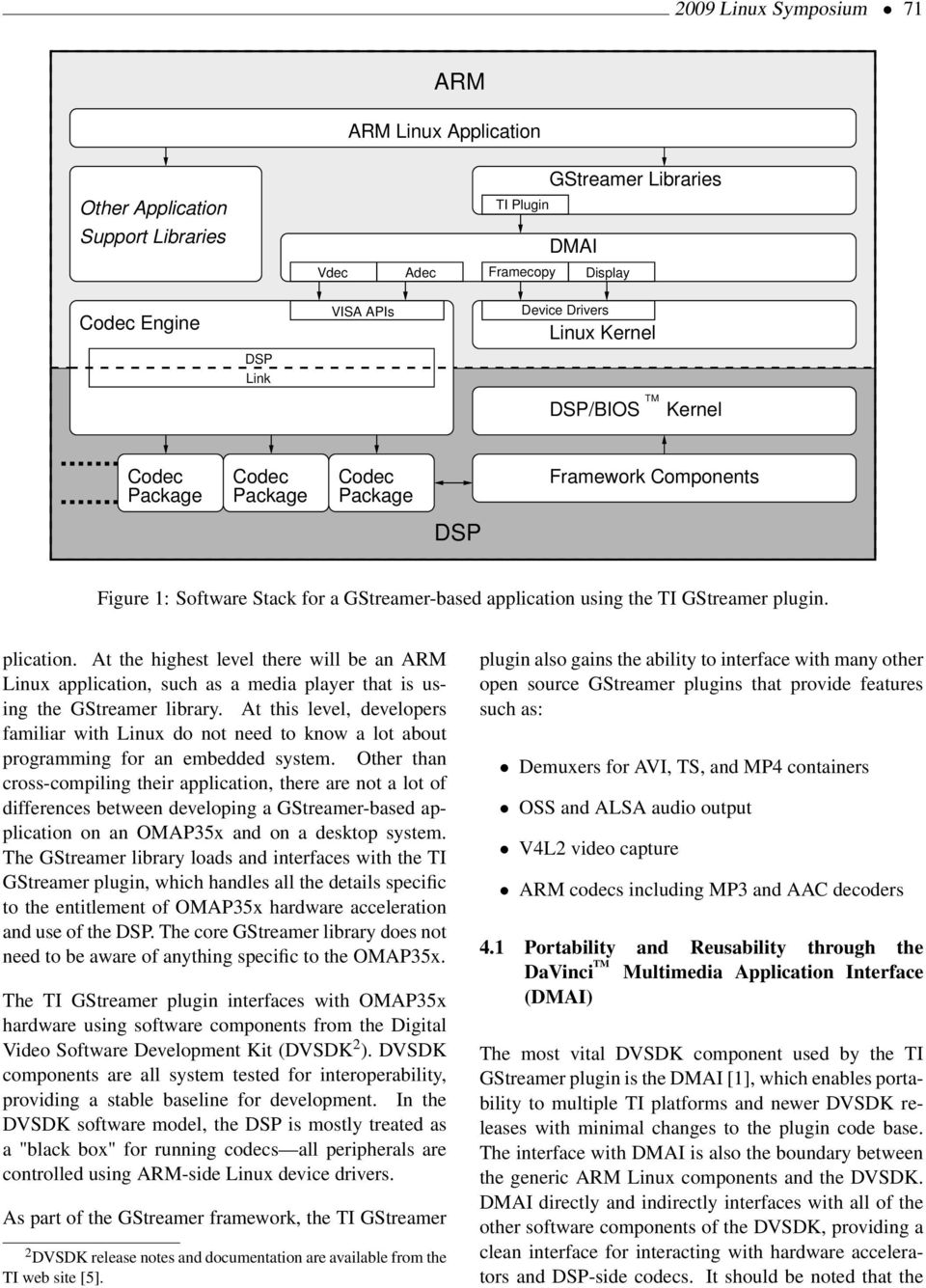 GStreamer on Texas Instruments OMAP35x Processors - PDF