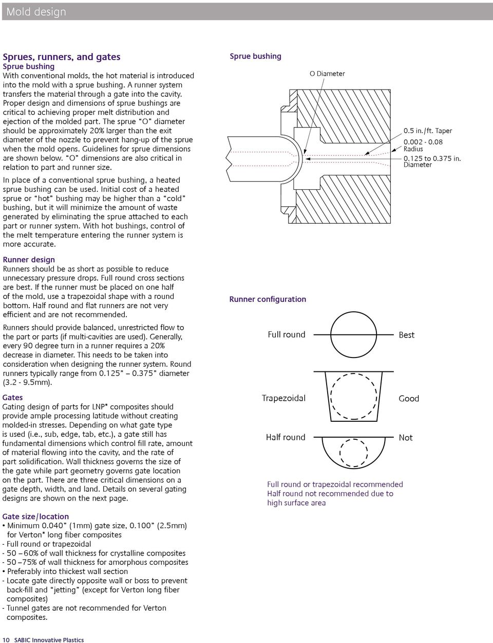 LNP* Specialty Compounds  Injection molding processing guide