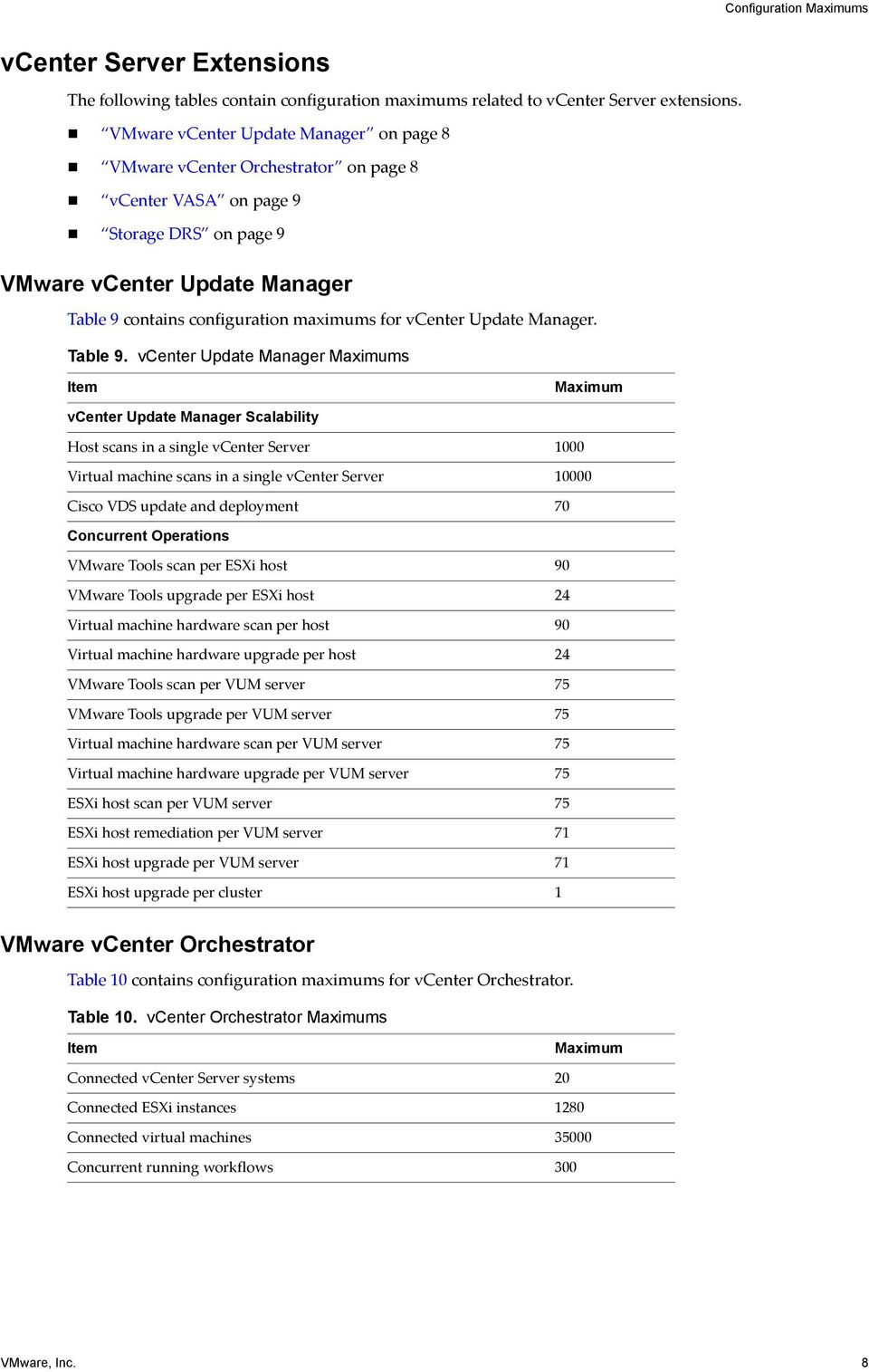 vcenter Update Manager. Table 9.