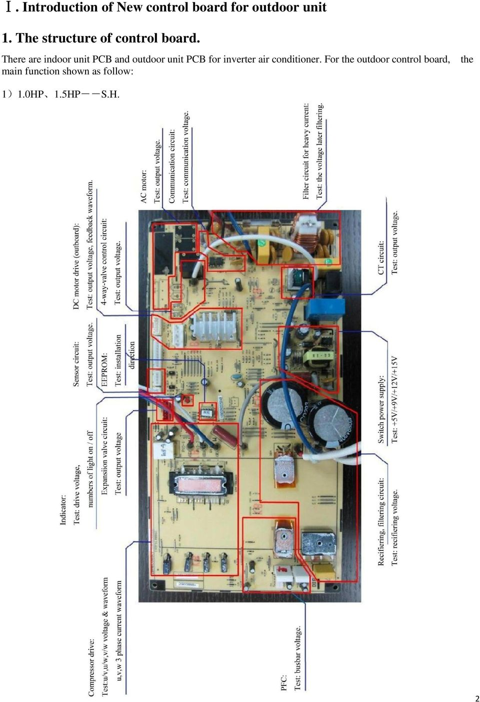 Amazing Tcl Air Conditioner Wiring Diagram Basic Electronics Wiring Diagram Wiring 101 Cranwise Assnl