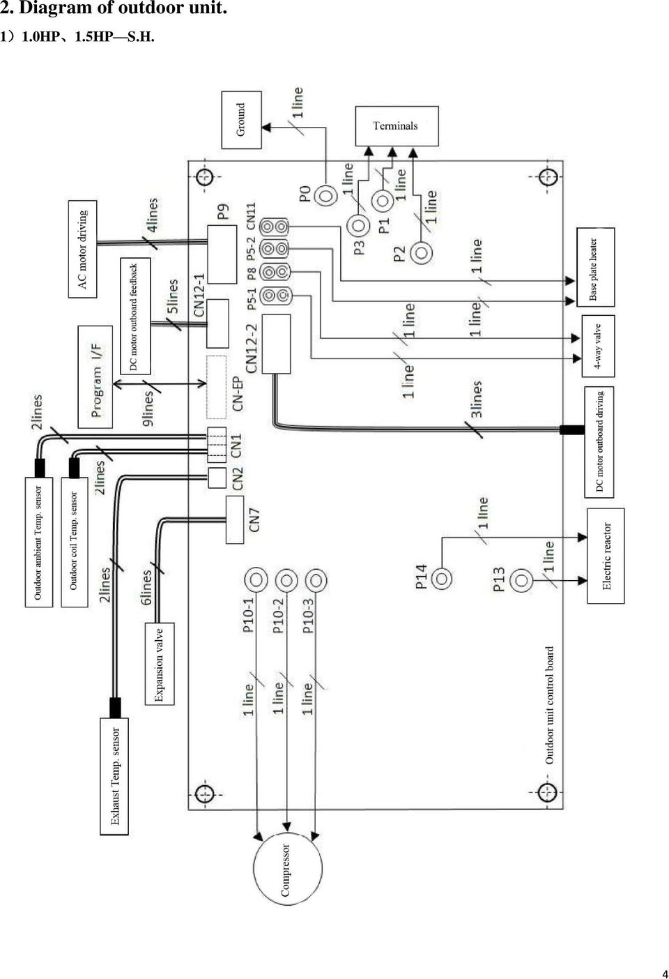 repair guideline for tcl dc inverter air conditioner