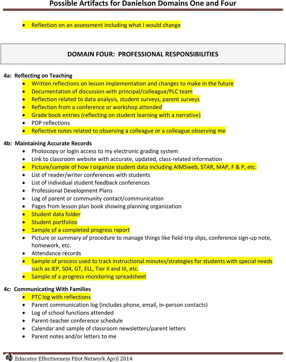 Possible Artifacts For Danielson Domains One And Four Pdf