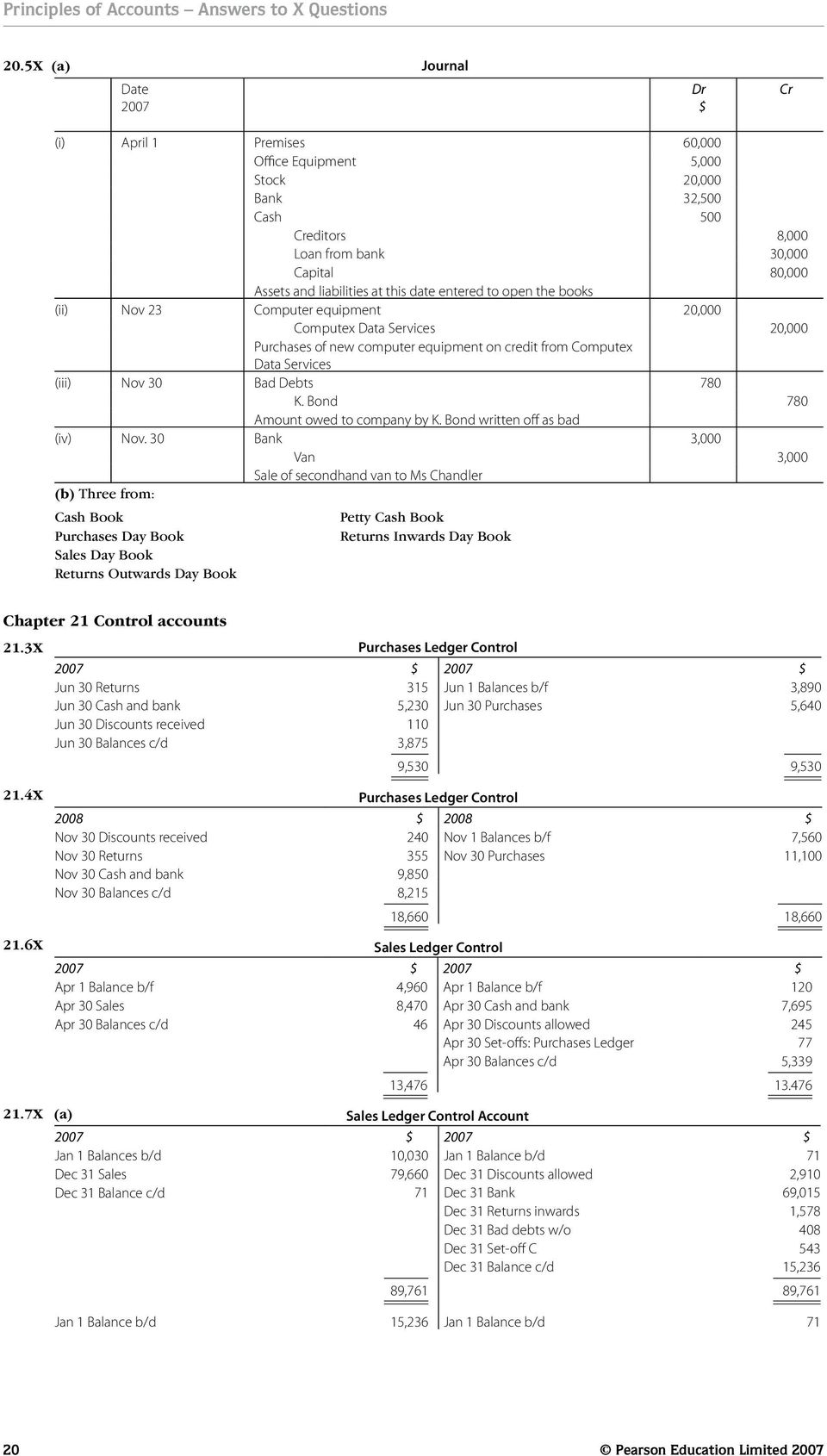 Teacher s manual answers to x questions pdf debts 780 k bond 780 amount owed to company by k bond written off fandeluxe Images
