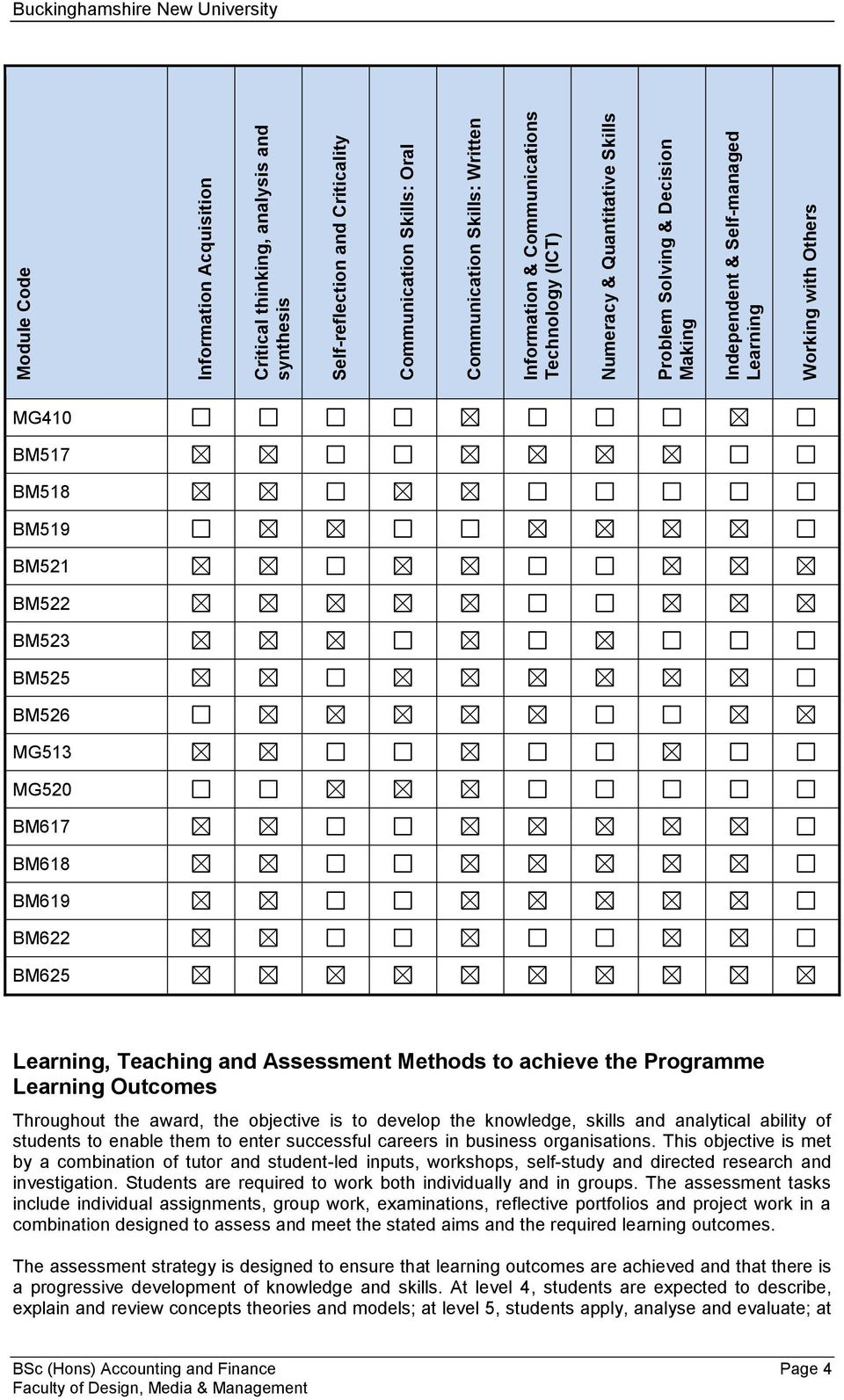 MG520 BM617 BM618 BM619 BM622 BM625 Learning, Teaching and Assessment Methods to achieve the Programme Learning Outcomes Throughout the award, the objective is to develop the knowledge, skills and