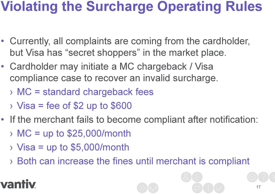 Cardholder may initiate a MC chargeback / Visa compliance case to recover an invalid surcharge.