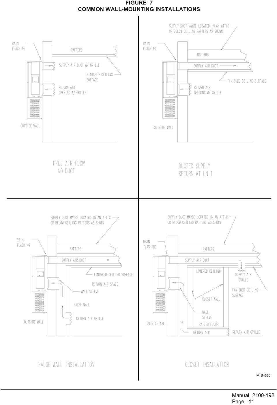 Bard Self Contained Unit Wiring Diagram on