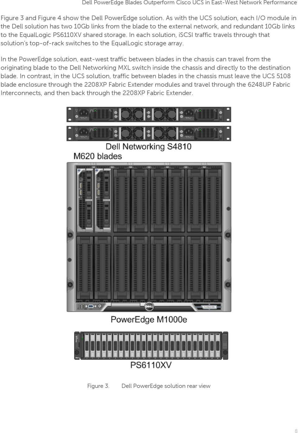 In each solution, iscsi traffic travels through that solution s top-of-rack switches to the EqualLogic storage array.
