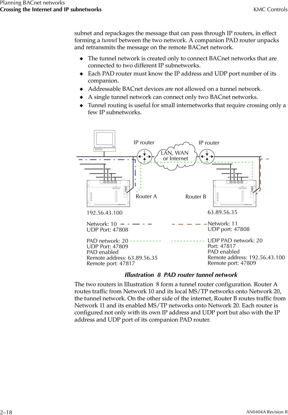The tunnel network is created only to connect BACnet networks that are connected to two different IP subnetworks. Each PAD router must know the IP address and UDP port number of its companion.