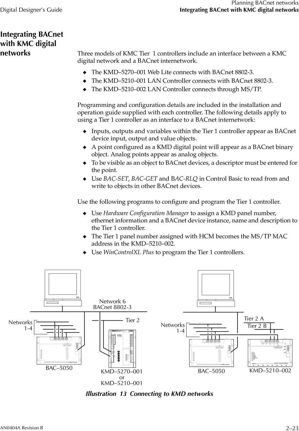 internetwork. The KMD 5270 001 Web Lite connects with BACnet 8802-3. The KMD 5210 001 LAN Controller connects with BACnet 8802-3. The KMD 5210 002 LAN Controller connects through MS/TP.