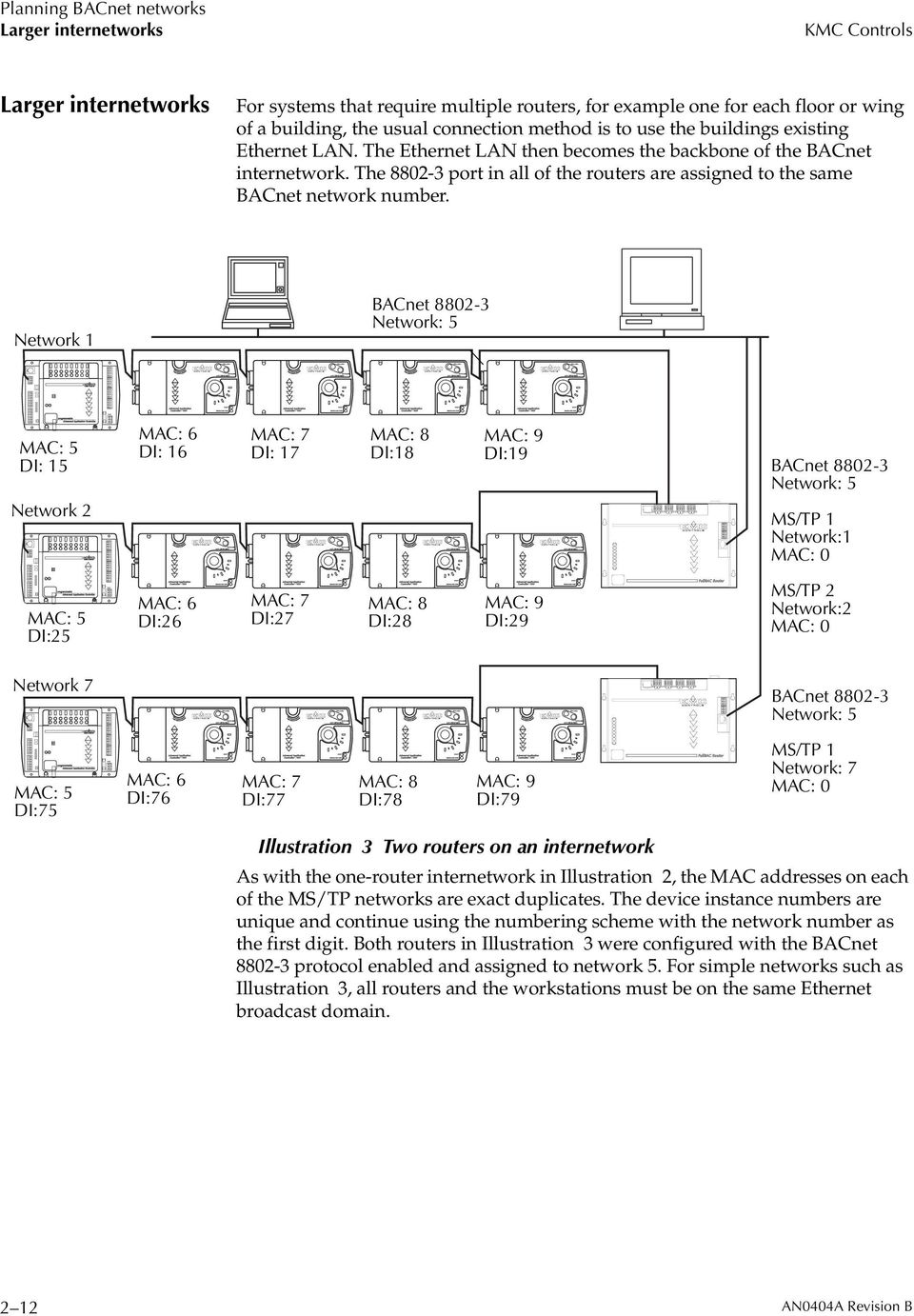 Remarkable Bacnet Wiring Diagram Methods Wiring Diagram Wiring Cloud Oideiuggs Outletorg