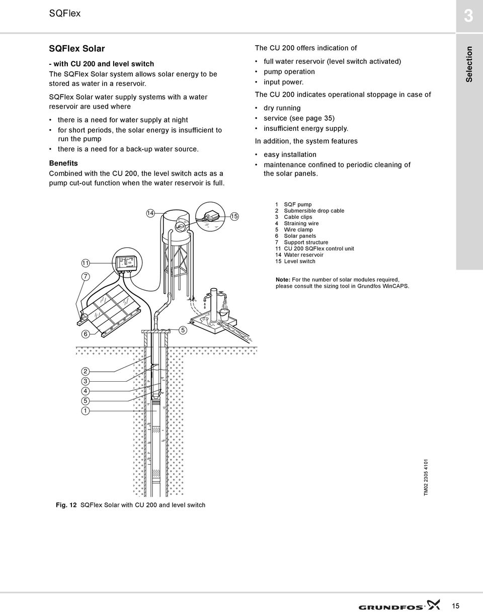 Grundfos Product Guide Sqflex Renewable Energy Based Water Supply Wiring Instructions For A Back Up Source Benefits Combined With The Cu 200