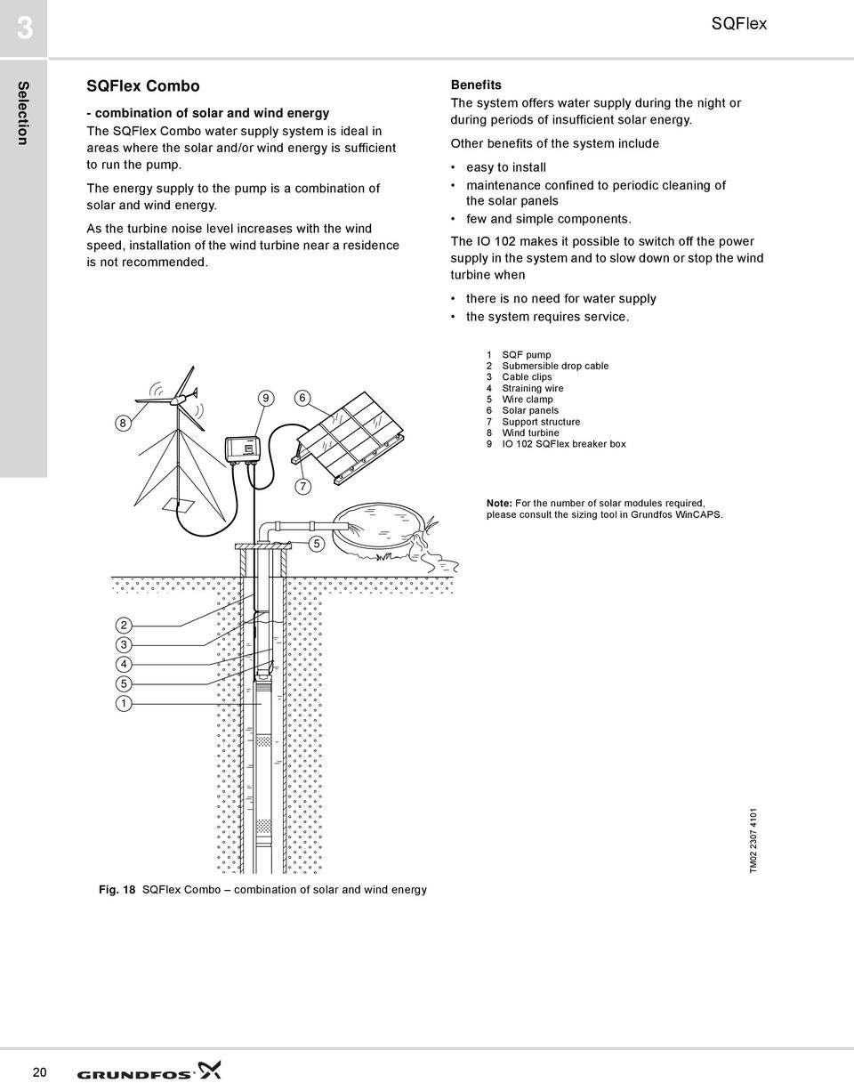 Grundfos Product Guide Sqflex Renewable Energy Based Water Supply Liberty Pump Wiring Diagram Benefits The System Offers During Night Or Periods Of Insufficient Solar