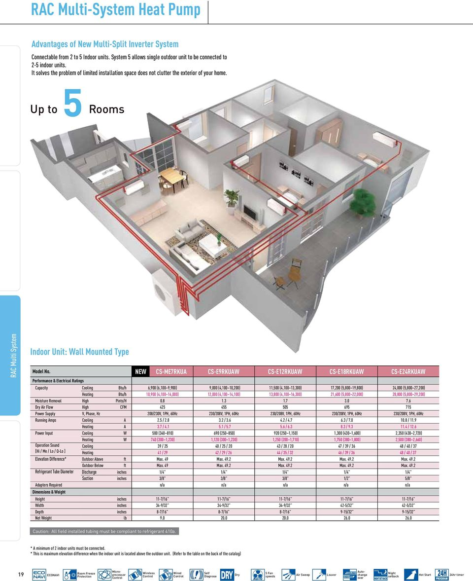 AIR CONDITIONING and HEAT PUMP PRODUCTS - PDF on