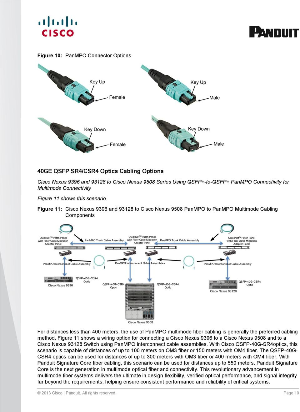 Simplified 40 Gbps Cabling Deployment Solutions With Cisco Nexus Smart Switch Wiring Figure 11 9396 And 93128 To 9508 Panmpo Multimode