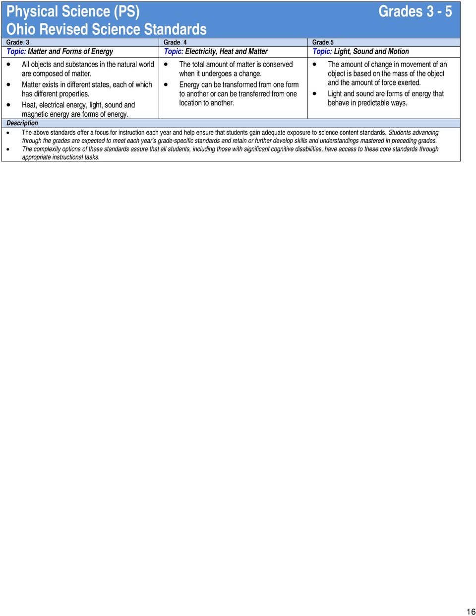 Ohio s Academic Content Standards - Extended Science - PDF