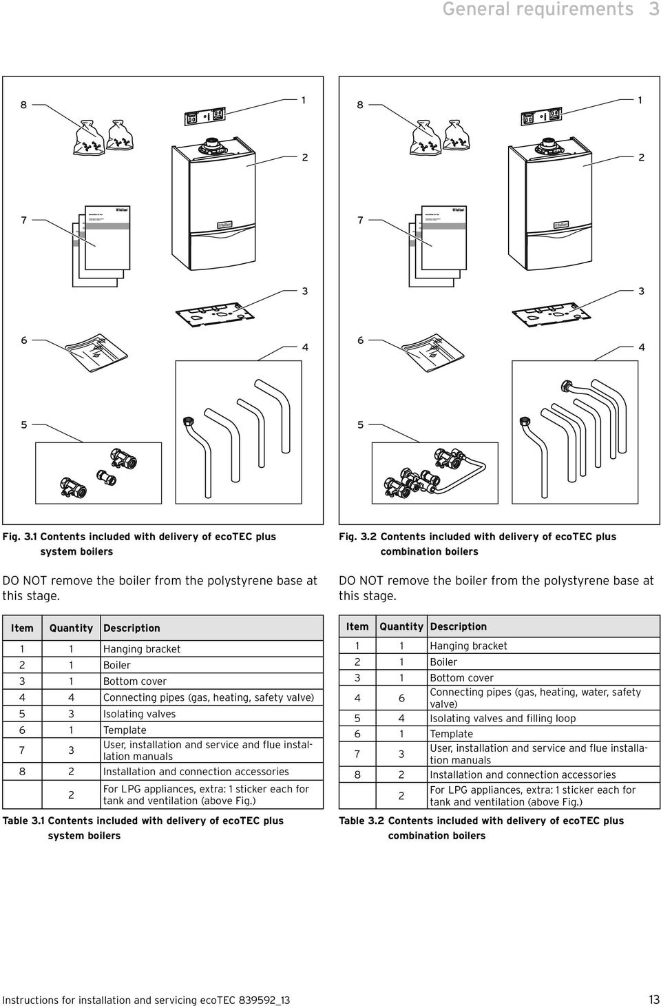 flue installation manuals 8 2 Installation and connection accessories 2 For  LPG appliances, extra: