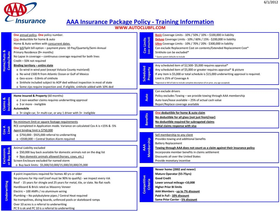 Aaa Towing Cost >> Aaa Insurance Package Policy Training Information Pdf