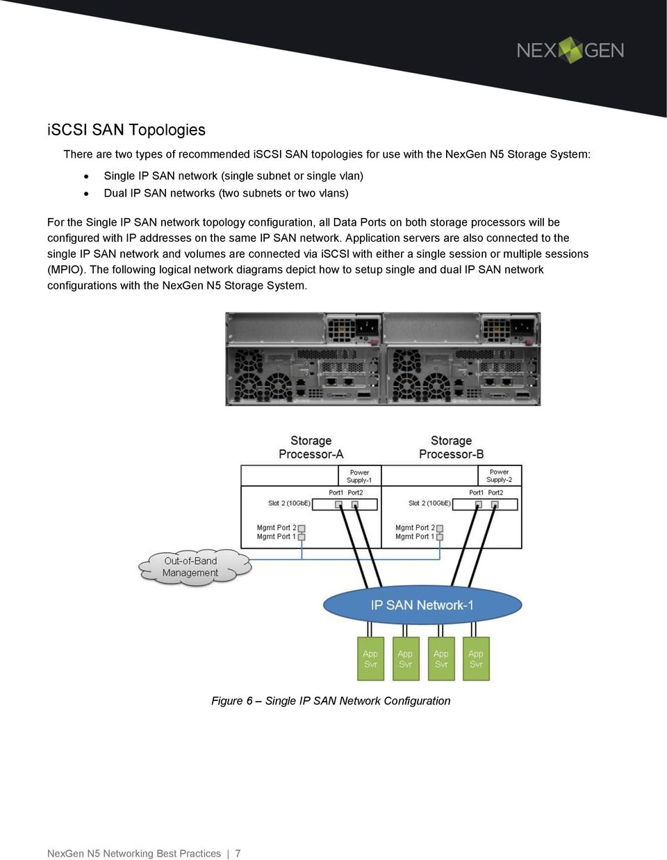 N5 Networking Best Practices Pdf There Any Sort Of Diagram Or Picture That Depicts The Twin Turbo Air Network Application Servers Are Also Connected To Single Ip San And Volumes