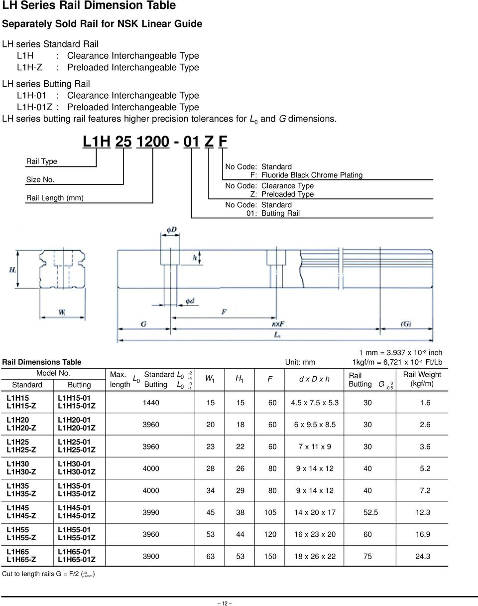 NSK LINEAR GUIDES FOR INDUSTRIAL AUTOMATION AND EQUIPMENT - PDF