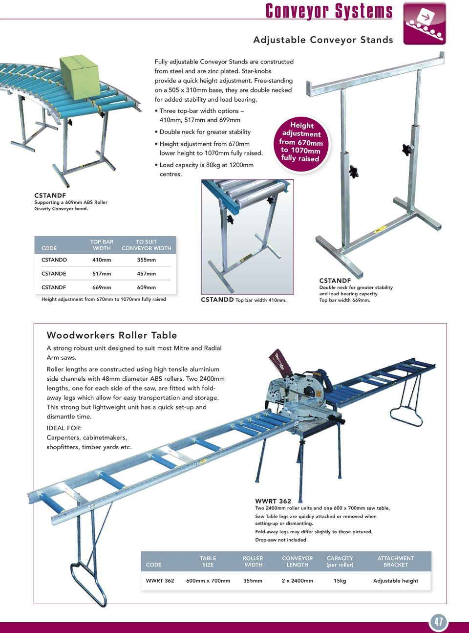 200 Pound Capacity Per Fo Best Diversified Heavy Duty Expandable Conveyors