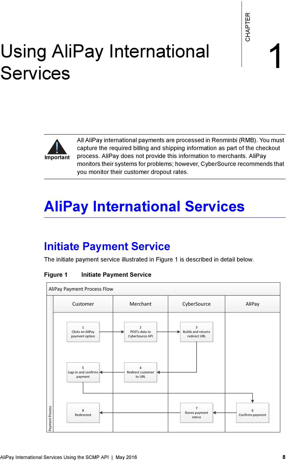 AliPay International Services - PDF