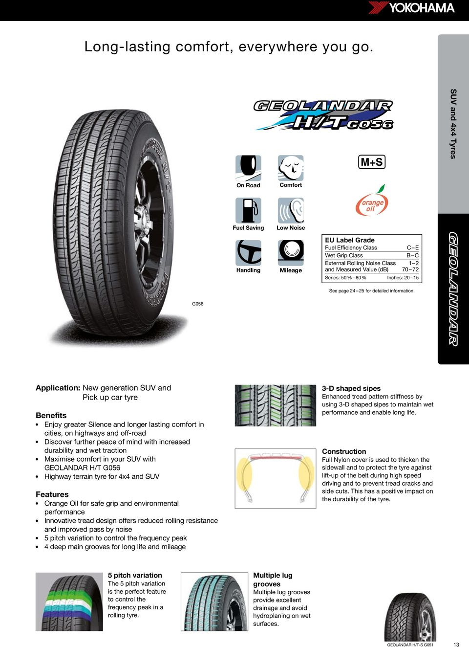 SUMMER TYRE CATALOGUE PDF